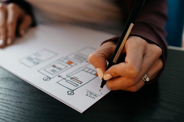 Planning goals. Image: Kelly Sikkema on Unsplash